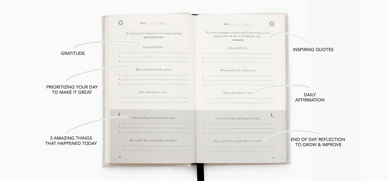 A look inside The Five Minute Journal.