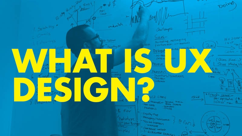 What is UX Design? Defining & Explaining the Process