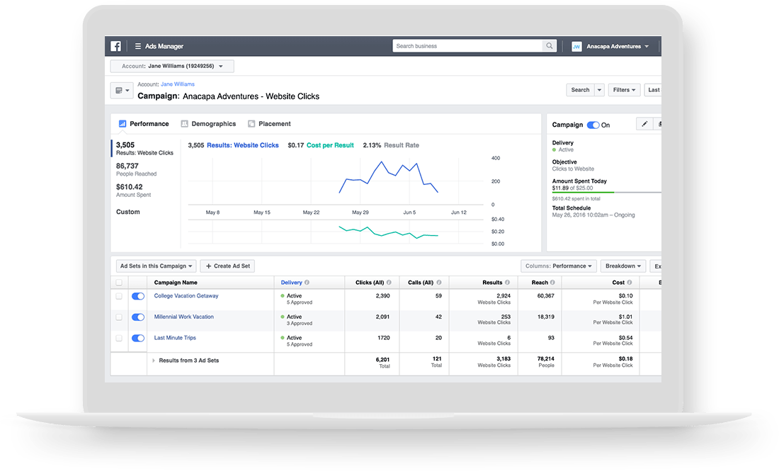 Invoca Native Reporting - Spend less time merging data and more time optimizing with click and call data side-by-side for a complete view of your ad performance in directly in Facebook Ad Manager.