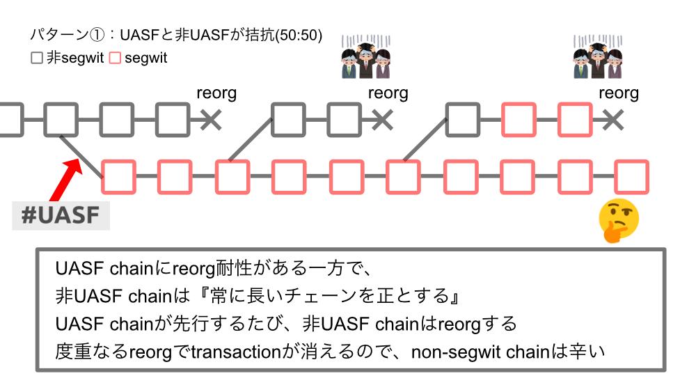 uasf_1_2