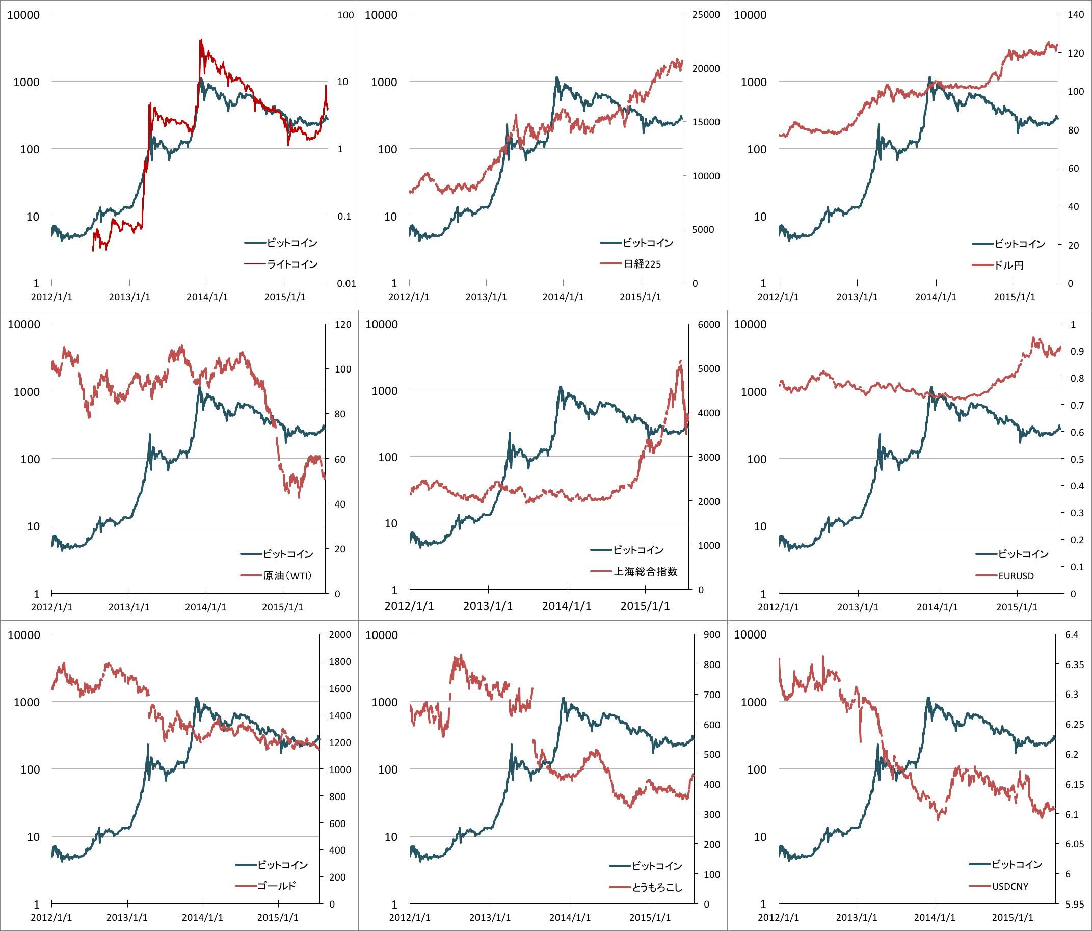 tr-soukan-graph-all
