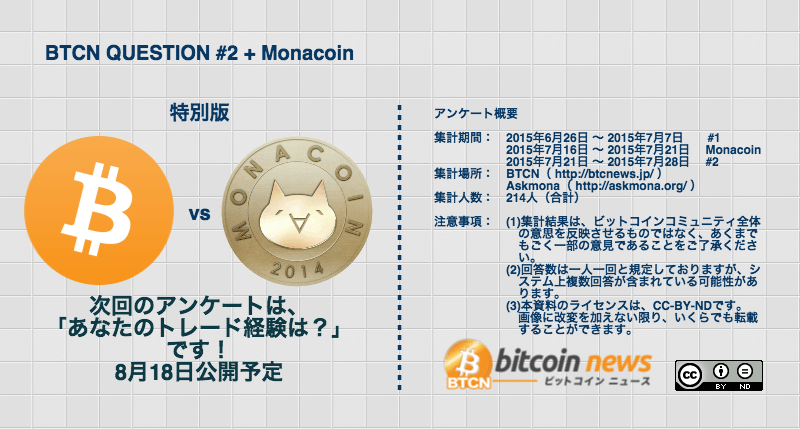 1-btcn-question_1439204047840_block_8