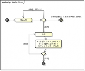 ledger-activity-usecase