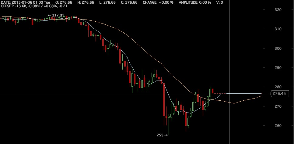 bitstamp-bitcoin-hacked