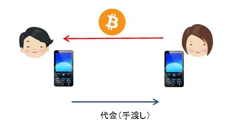 bitcoin-document016-03