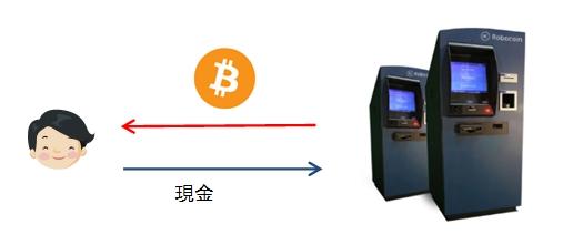 bitcoin-document016-02
