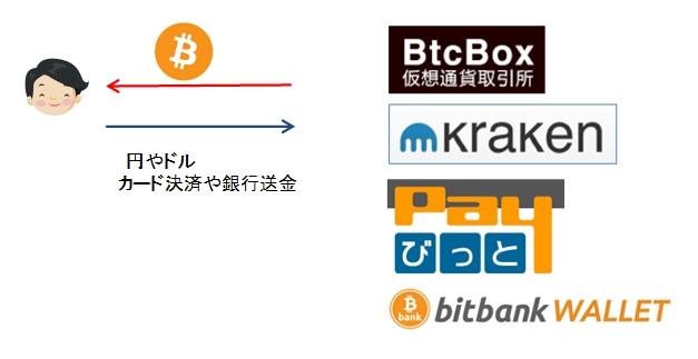 bitcoin-document016-01