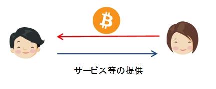 bitcoin-document016-04