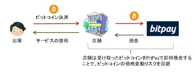 bitcoin-document016-05