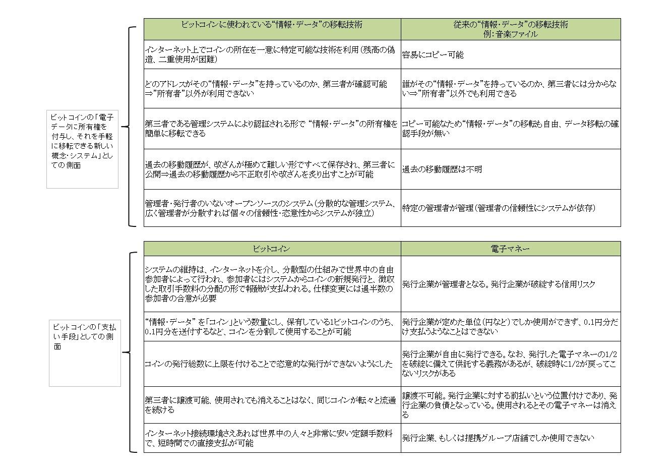 document-010