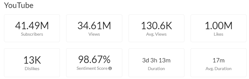 Youtube analytics 2019 - real life with a newborn content