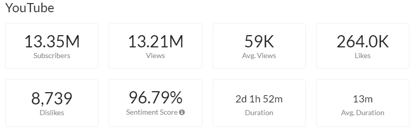 YouTube analytics 2018 - real life with a newborn content