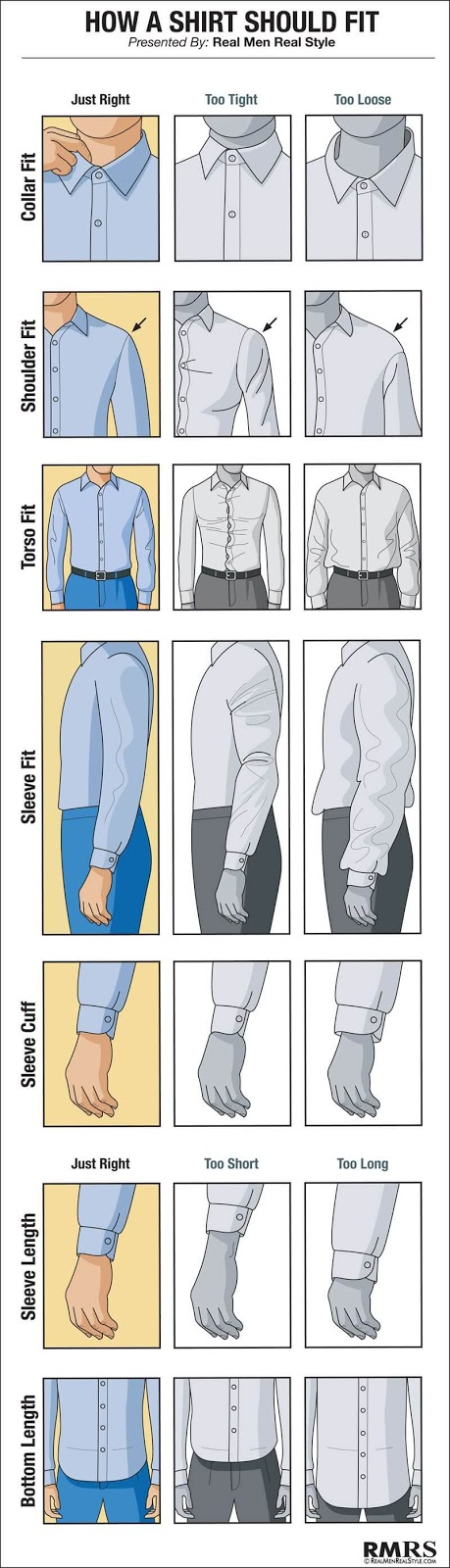 Infographic of How a Shirt should fit