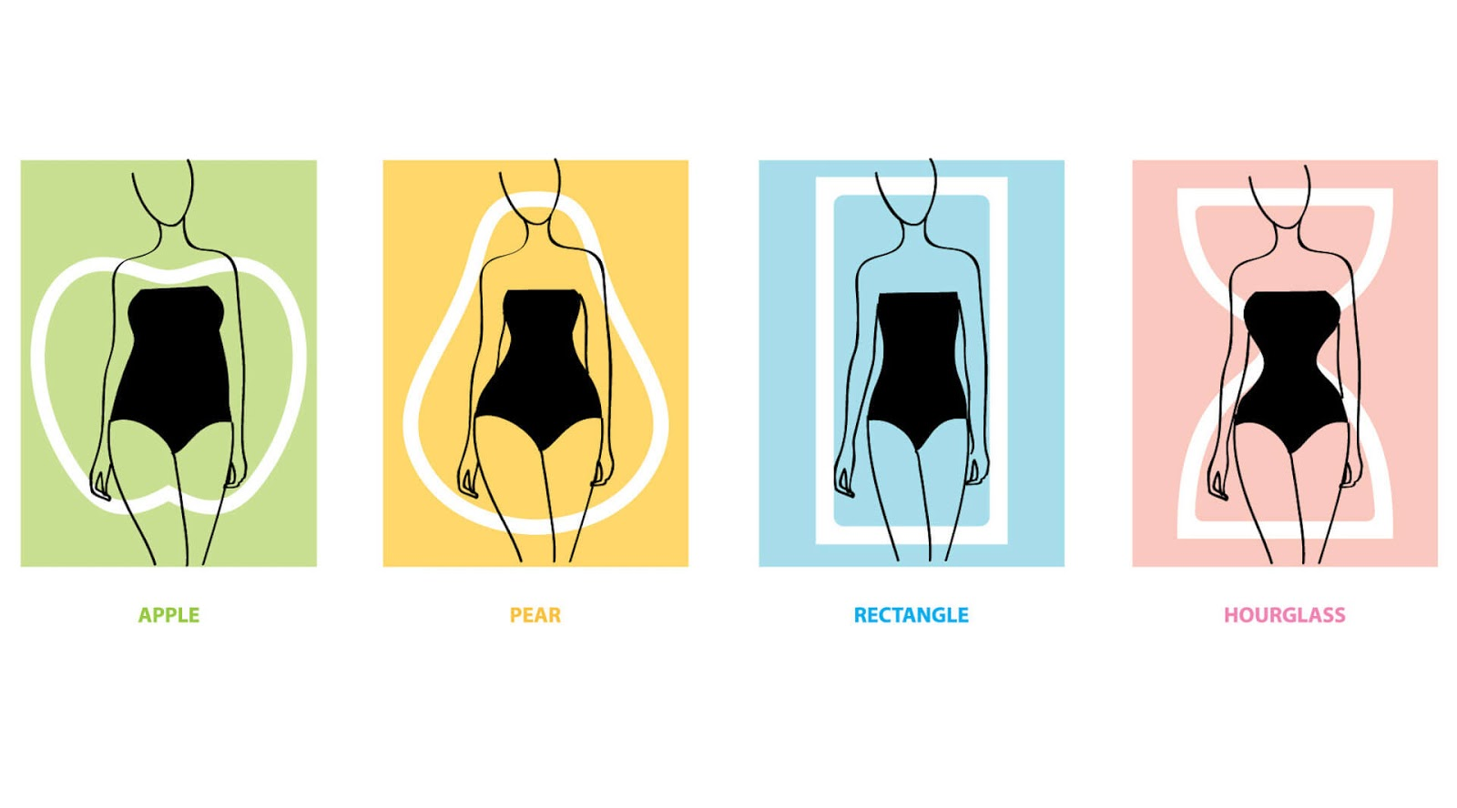 Photos of apple, pear, rectangle and hourglass bodyshapes