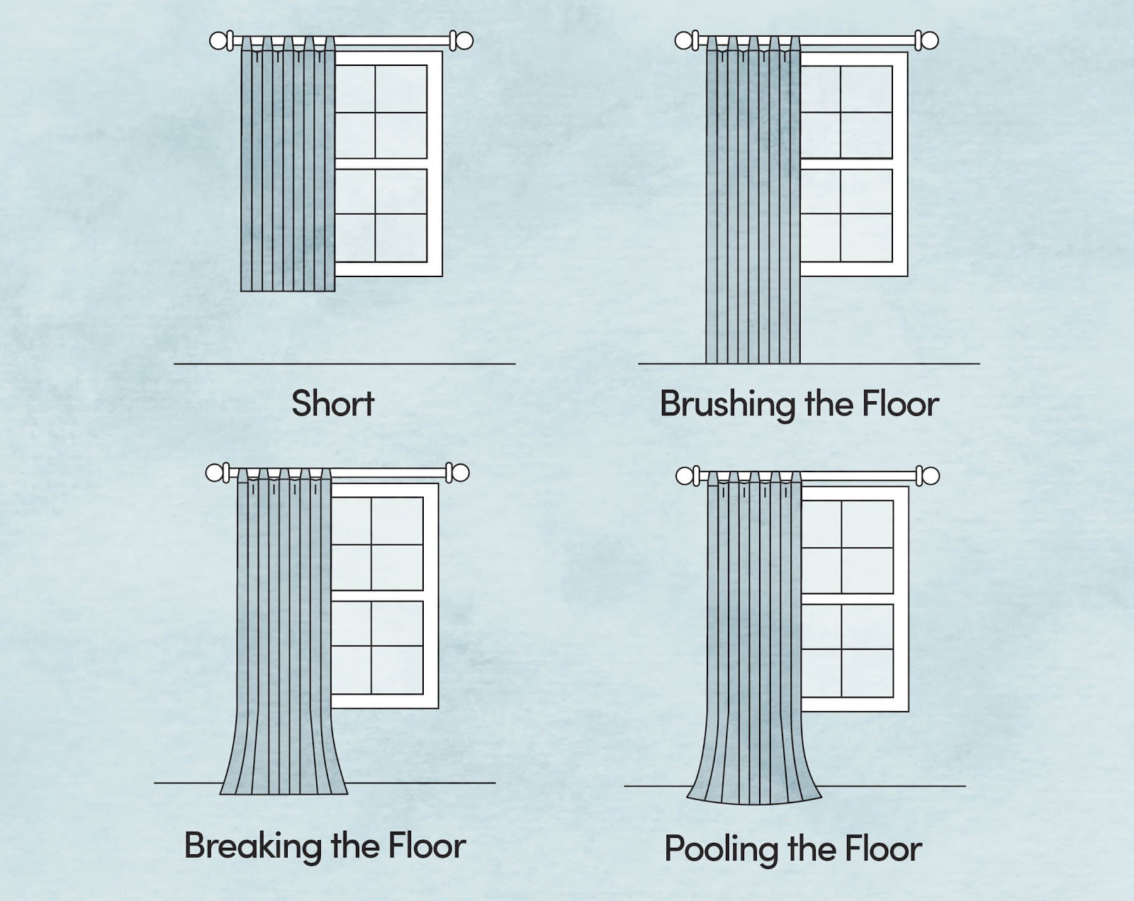 Image showing the difference between curtains that are short, brush the floor, break the floor and puddle the floor