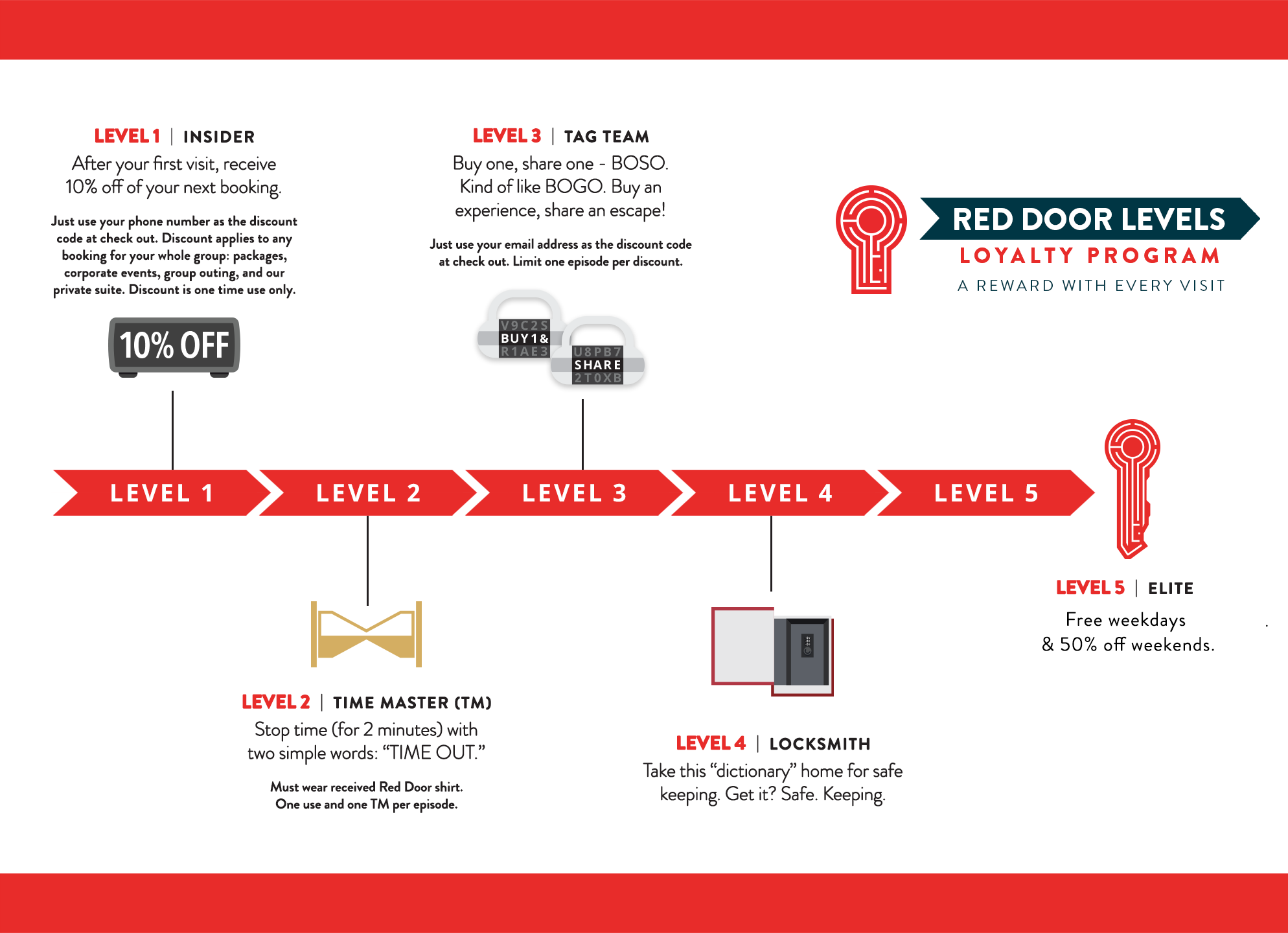 Red Door Loyalty Program