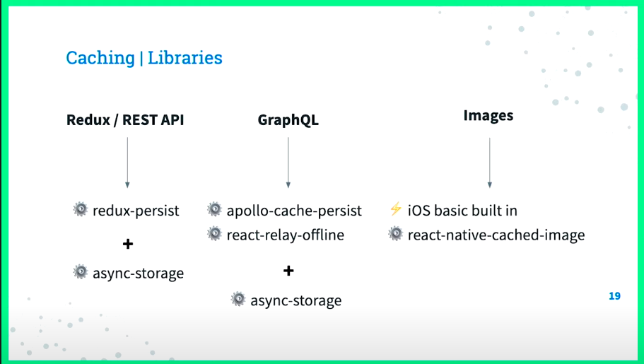 Caching Libraries