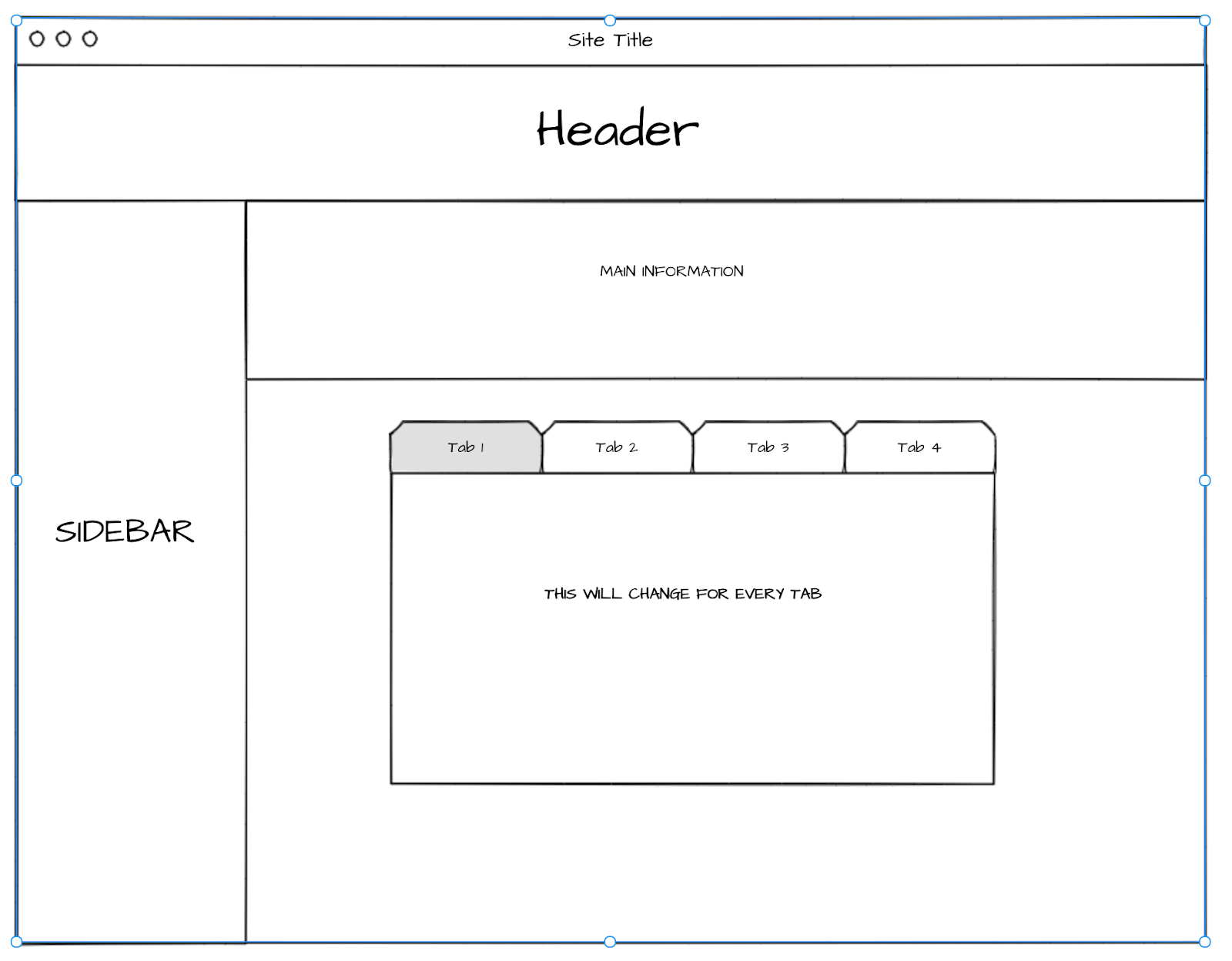 Example of a Single Page Application with Header, Sidebar, and multiple tabs.