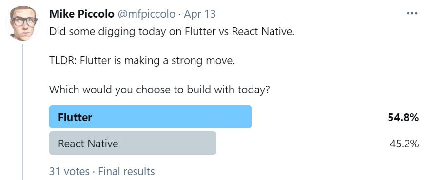Mike Piccolo Twitter Poll React Native vs Flutter