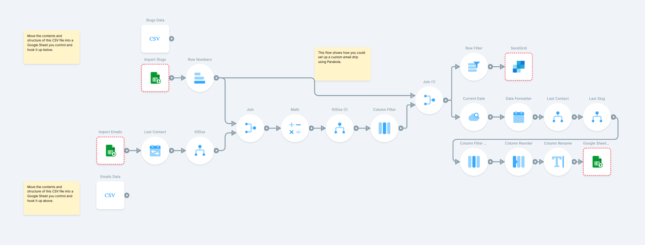 Create and manage a custom email drip campaign