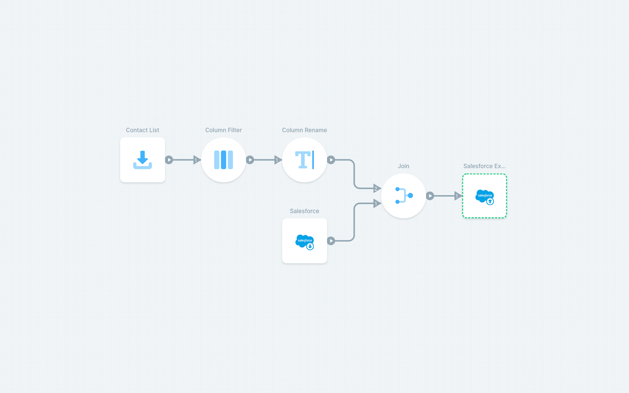 Syncing email interaction data from a CSV into a CRM