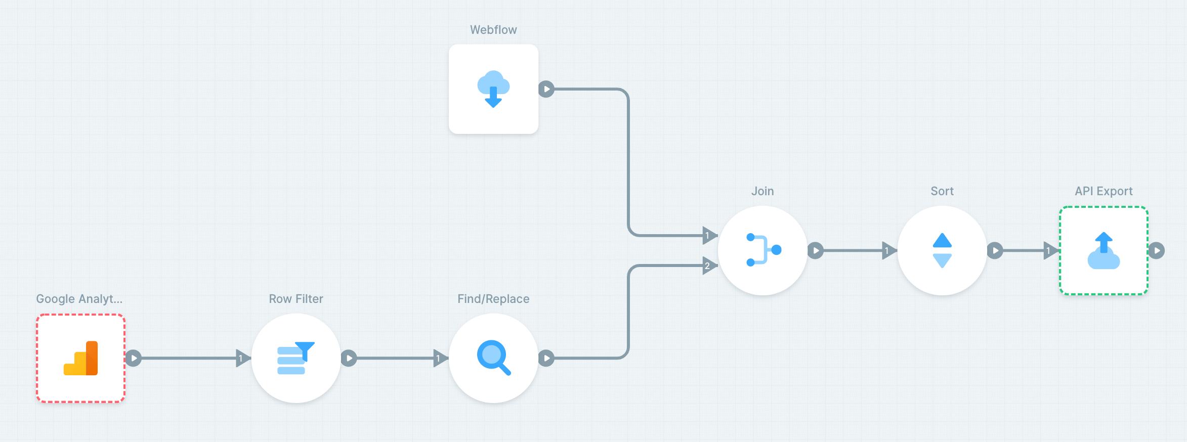Pull Google Analytics Data into Webflow CMS