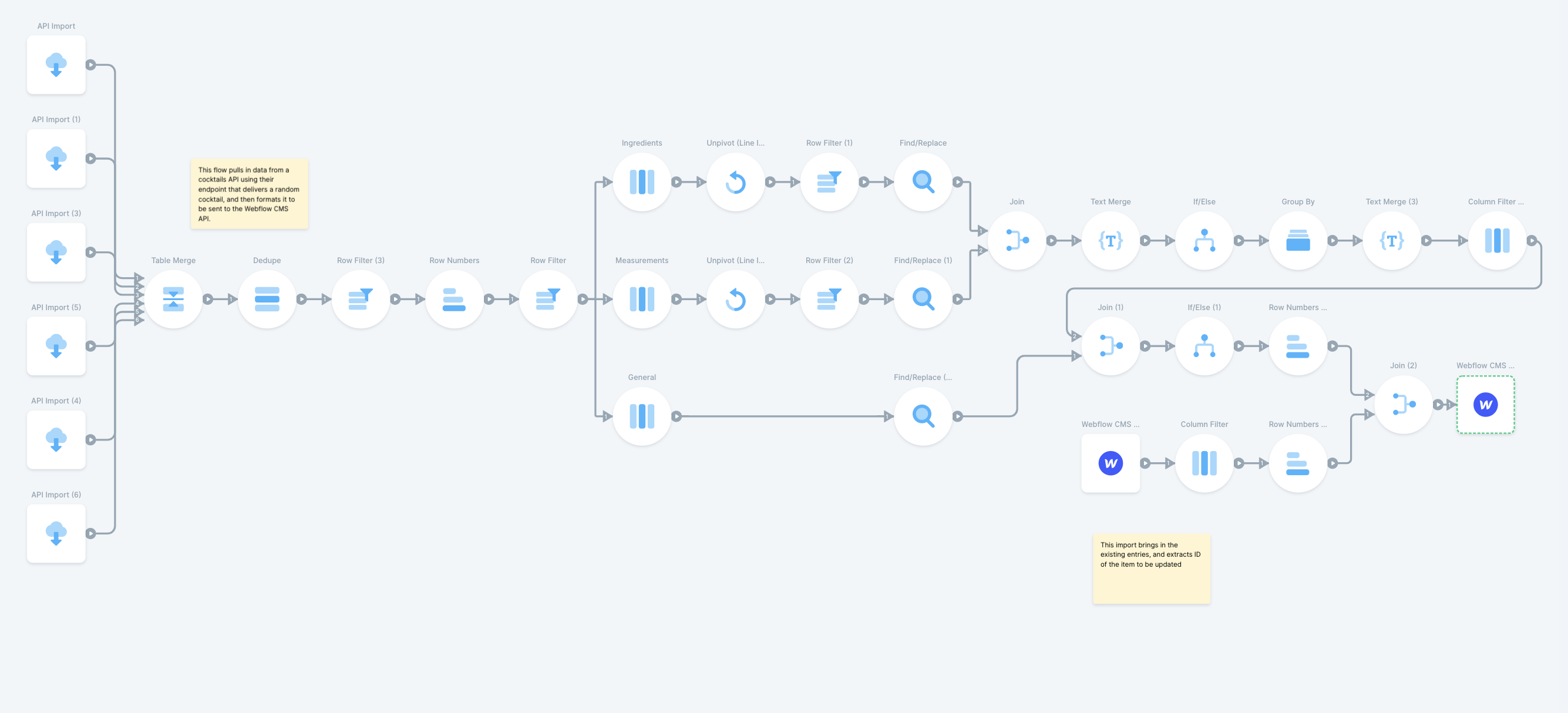 Dynamically update a Webflow CMS with data from APIs