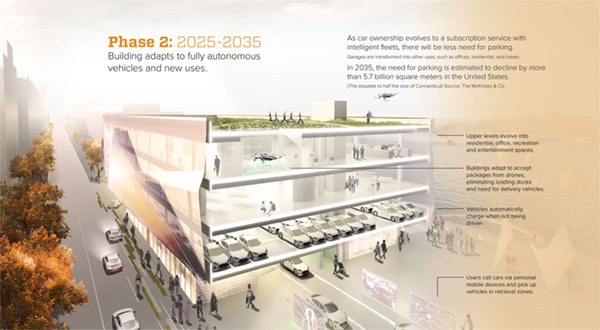 artist rendering of design for parking structure stages