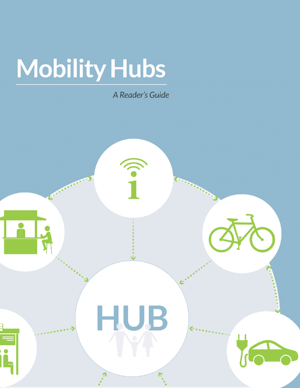 Mobility Hubs: A Reader's Guide