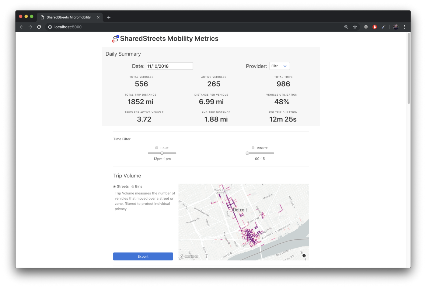 Shared Streets Mobility Metrics