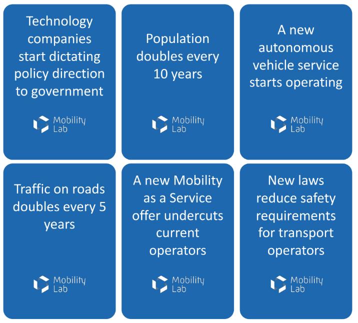 Future of Mobility Scenario Card Game