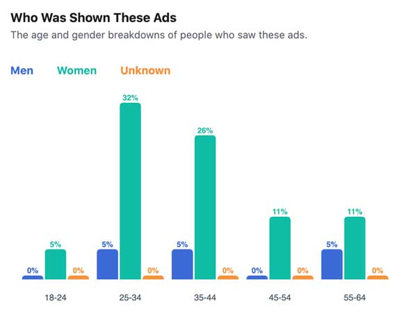 competitor-targeted-demographics