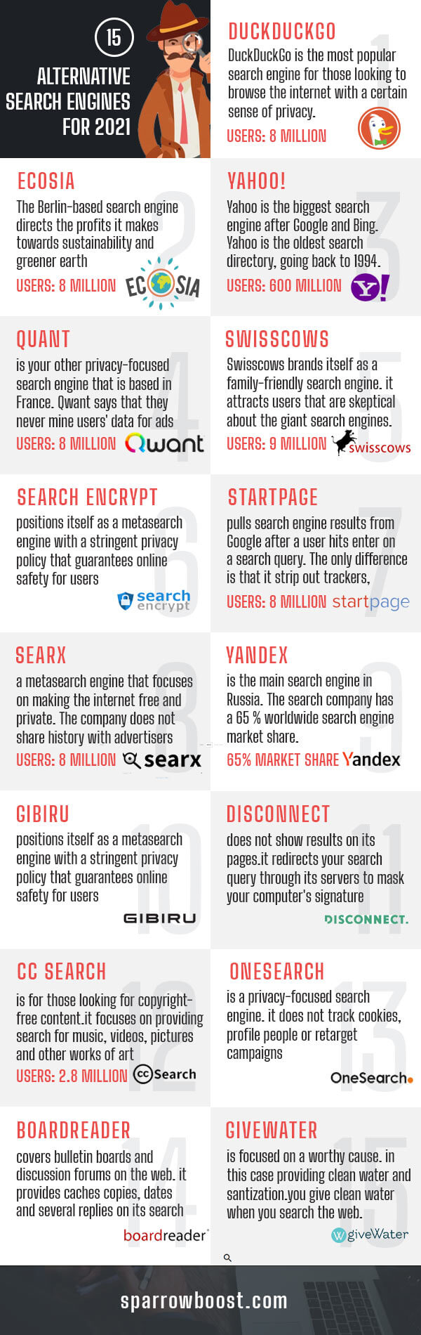 15 Alternative Search Engines For 2021