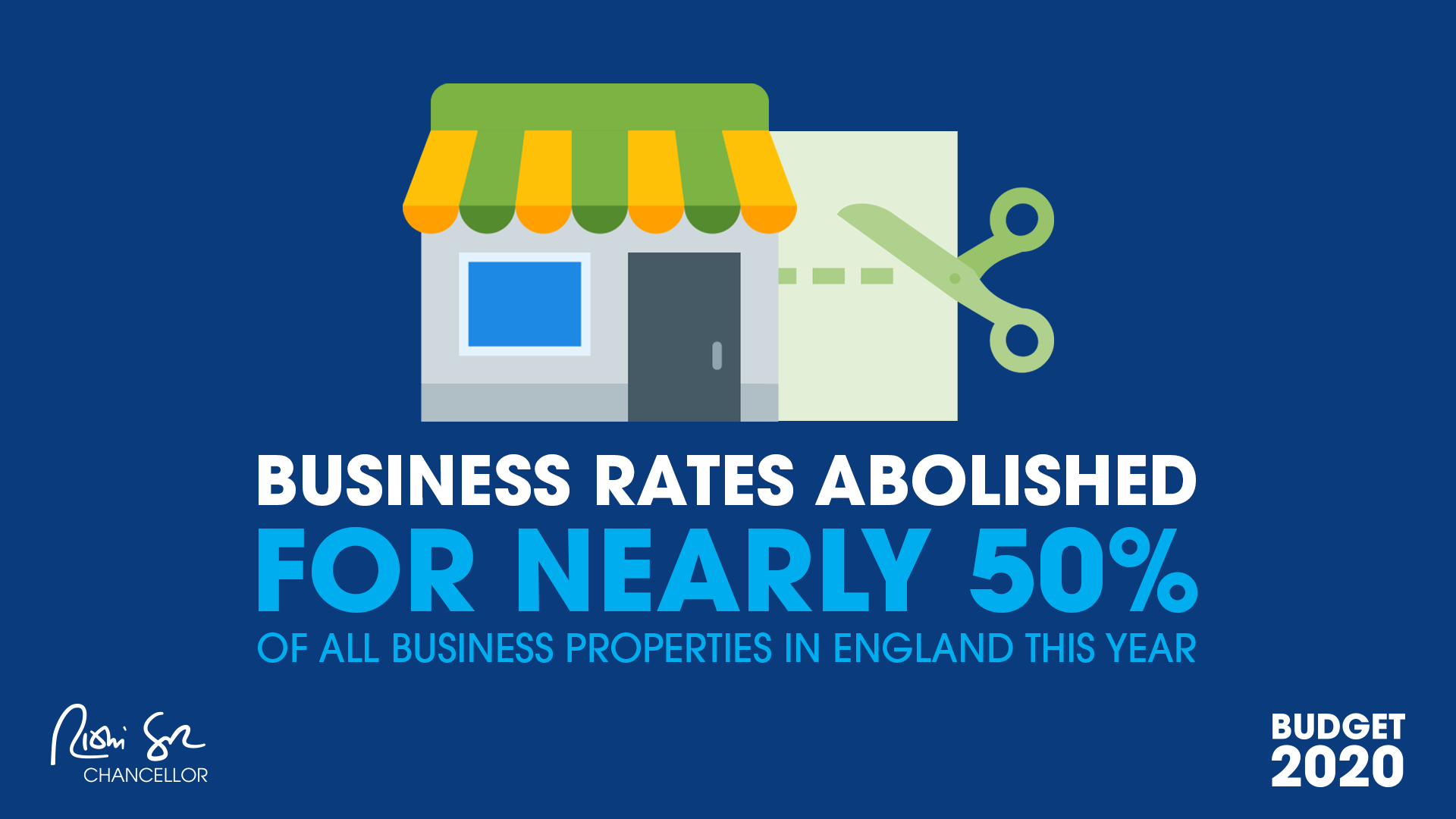 Business Rates abolished for nearly 50% of all business properties in England this year.