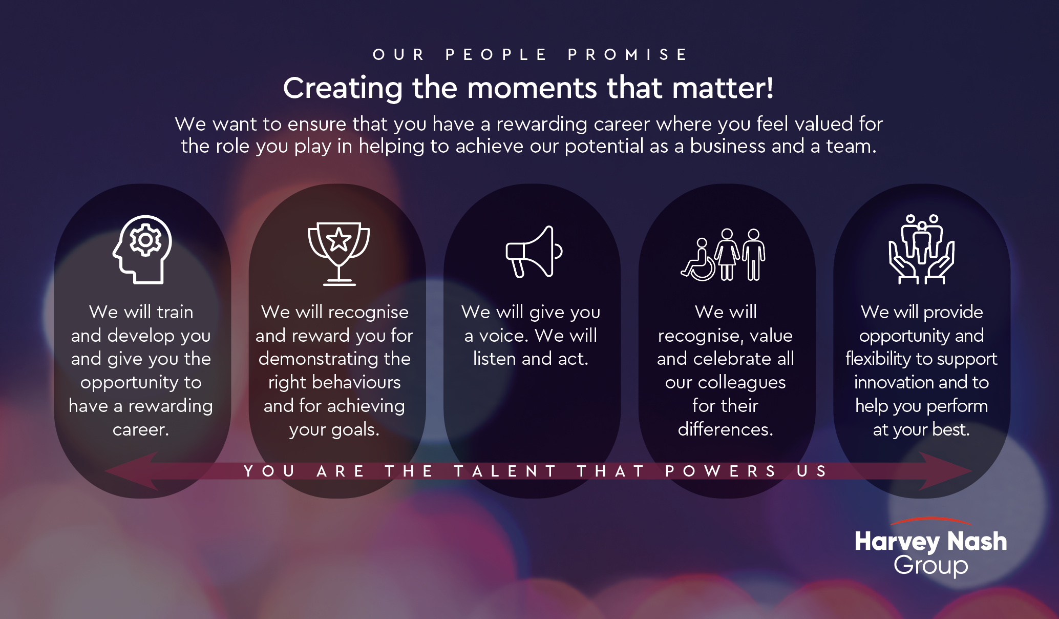 CEO Blog Special – our People Promise