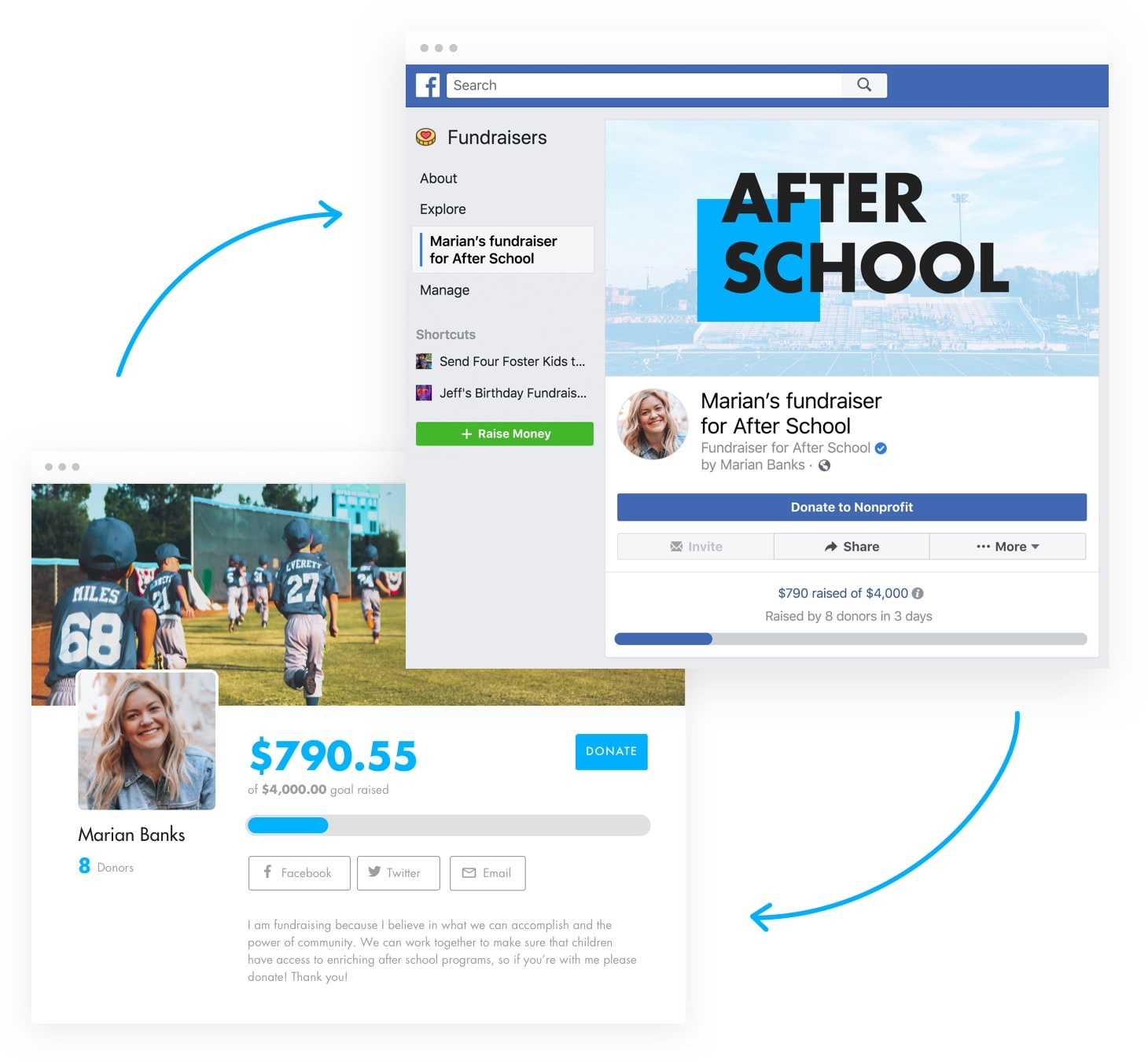 Screenshot of an individual fundraiser page for a kids' baseball team. To the right is a similar image of the same fundraiser, but on Facebook. There are drawn blue arrows going from the page to the Facebook page.