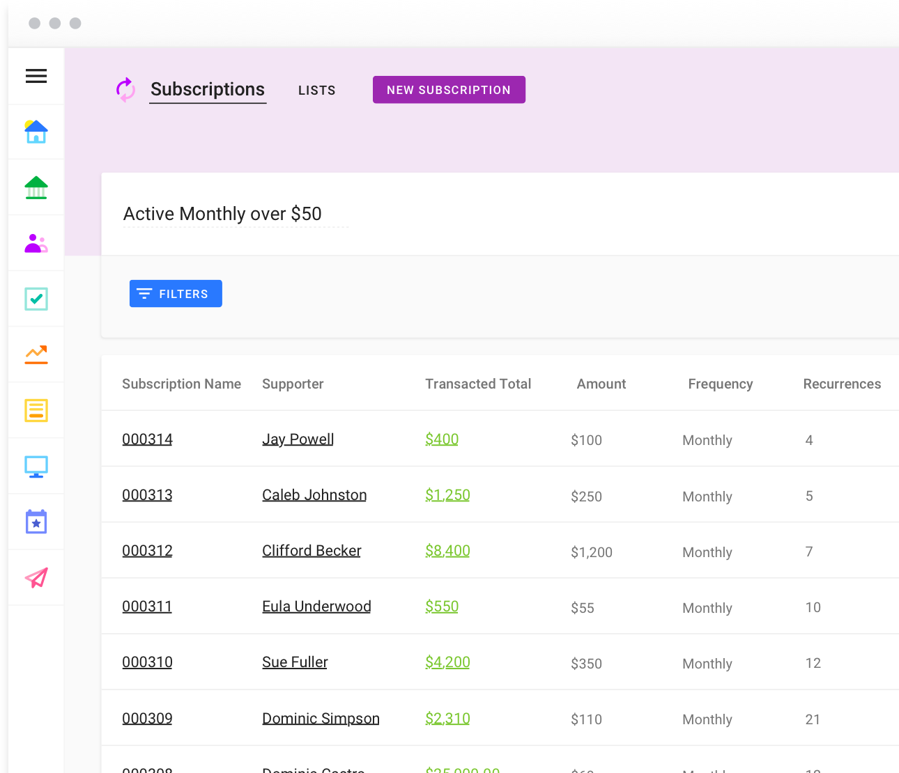 Screenshot of Funraise's Subscriptions section, with a pink header.
