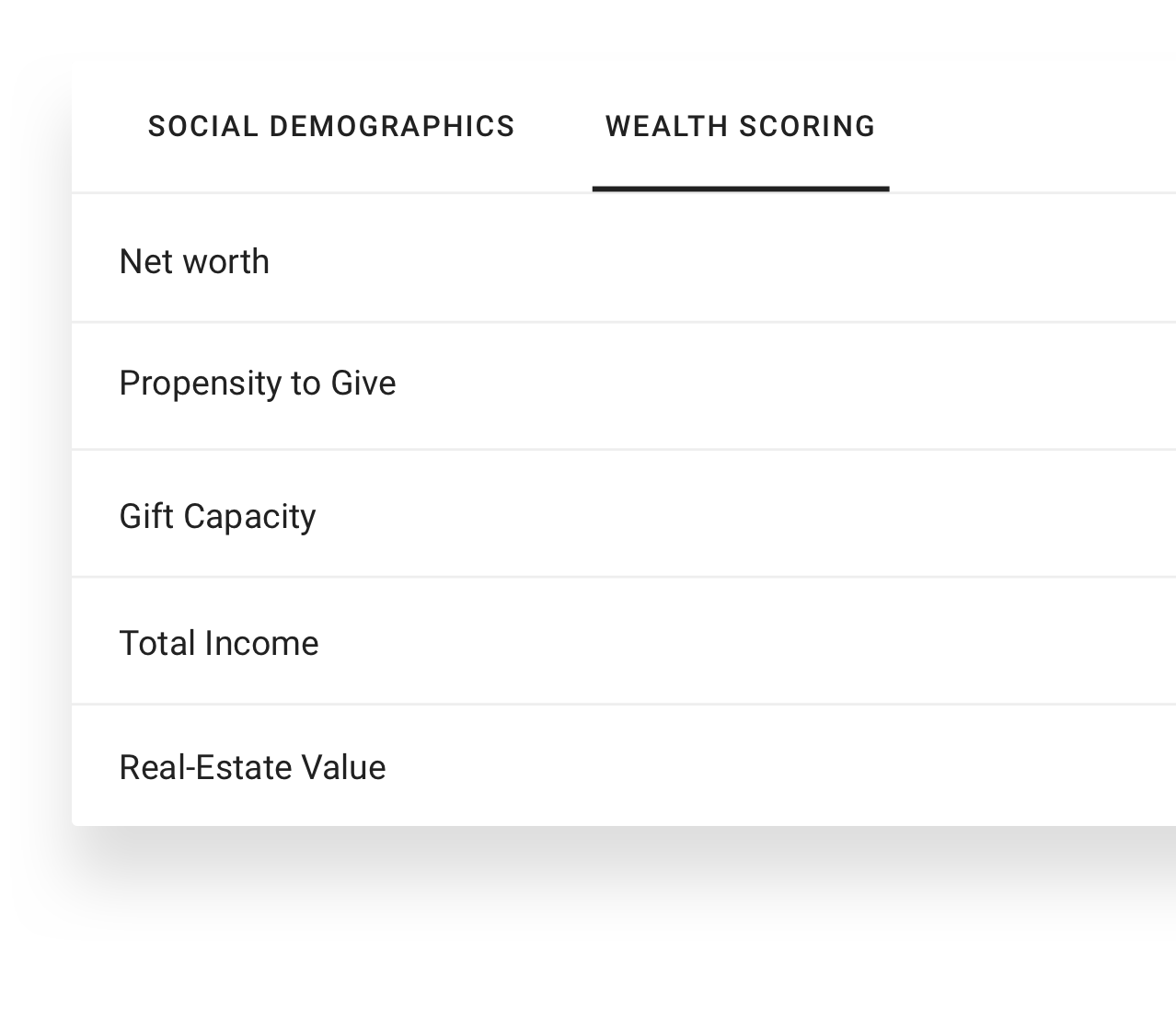 Wealth scoring table. Black text on white background.
