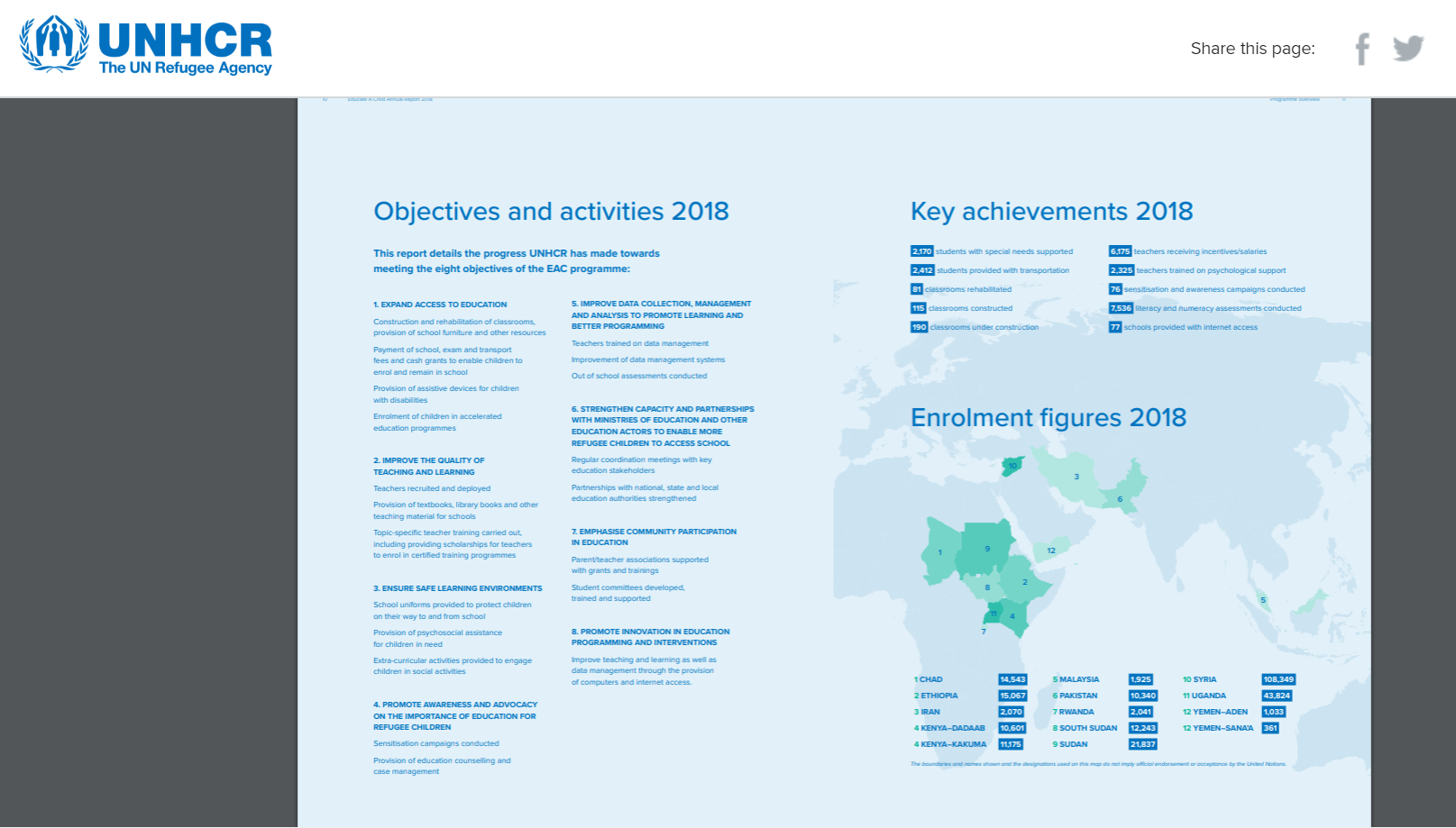 A page from the UNHCR annual report, offering objectives and achievements in blue text on light blue background.