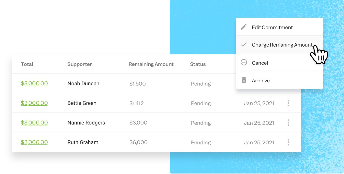 Image of Funraise's platform showing four fundraisers' progress and remaining amounts to raise, with a popped-out box showing the option to charge the amount remaining.