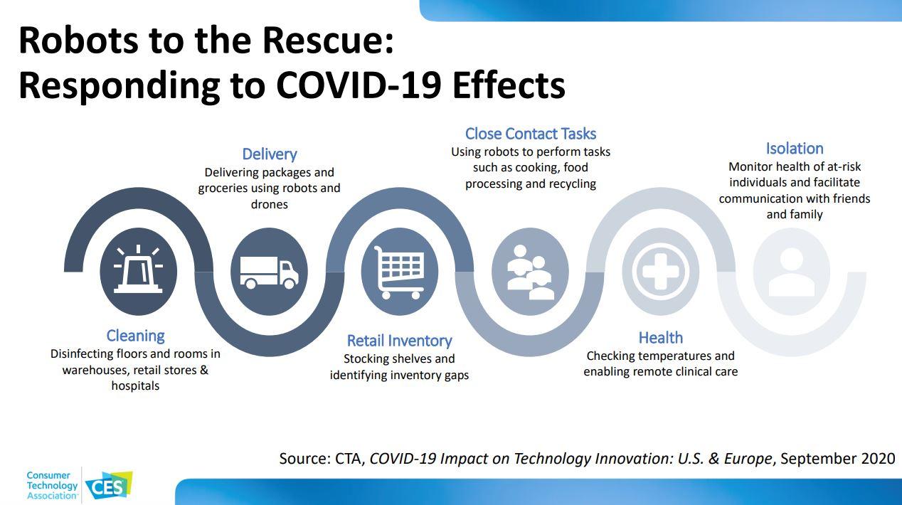 rescue robots covid-19