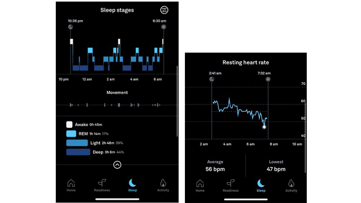 oura ring test results 4