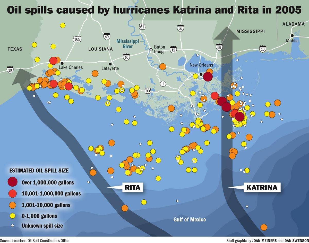 Oil Spills caused by Katrina