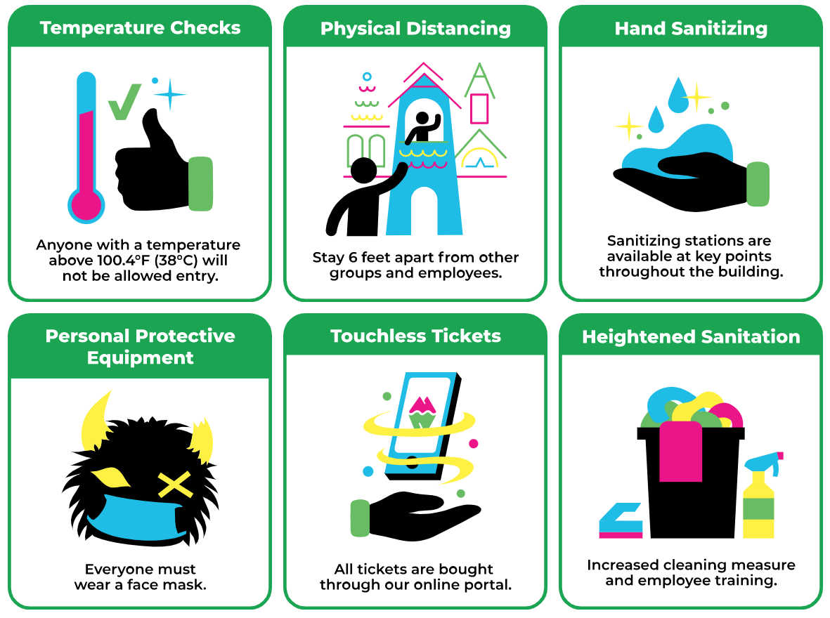 Health and Safety H&S icons poster 2020
