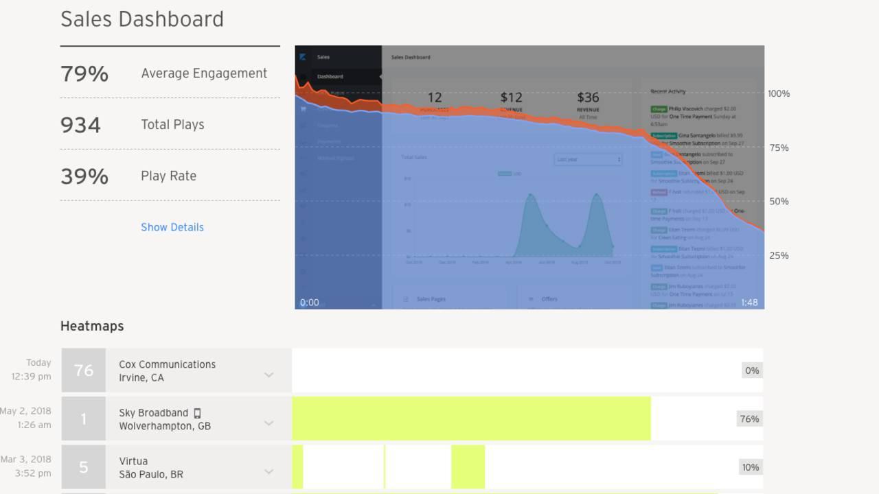 Kajabi Video Stats and Heatmaps: Better Online Course Analytics