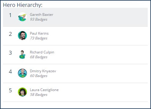 How to Boost Engagement on your LMS with Leaderboards