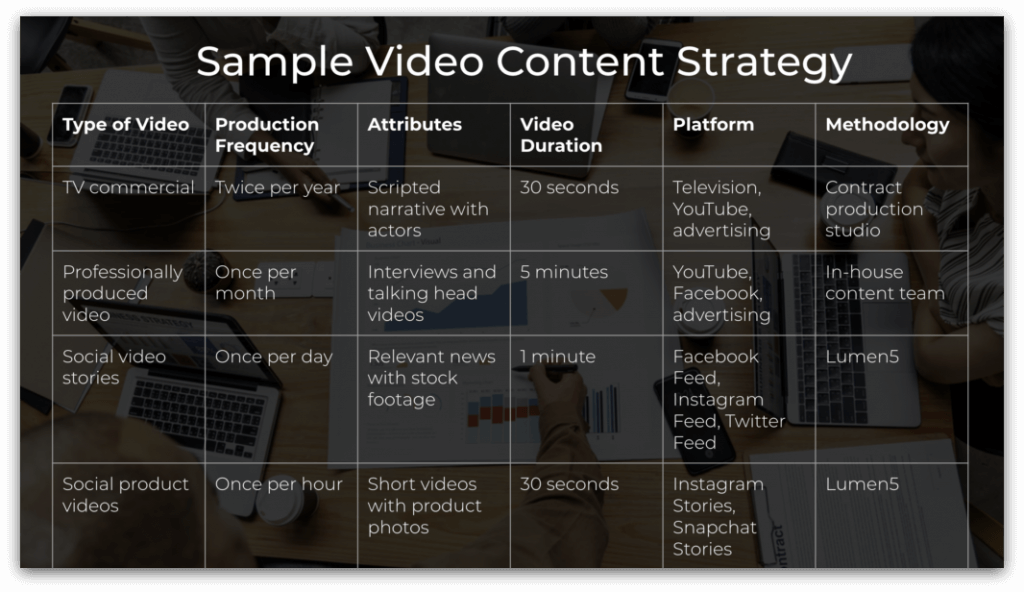 Sample video content calendar