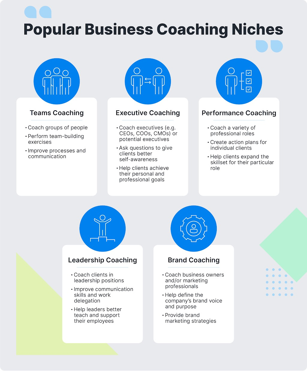 Different types of business coaching specialties with their main functions