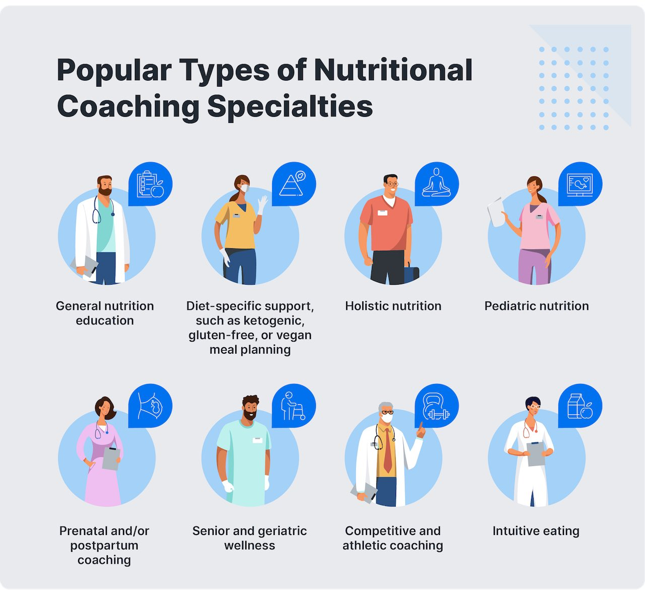Different nutrition coach specialties with practitioners of each kind