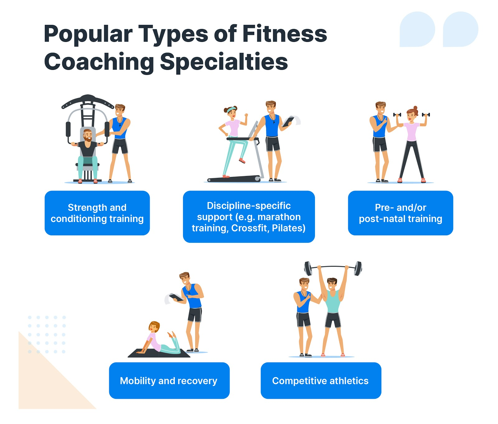 Different types of fitness coaching specialties
